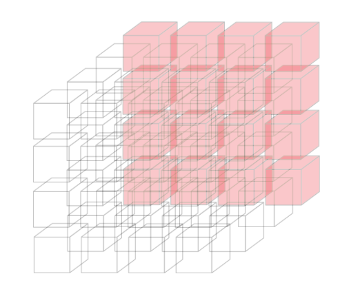3D-R2N2: Recurrent Reconstruction Neural Network